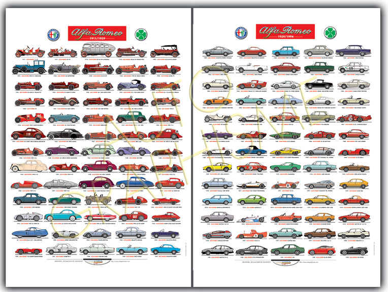 Auto Graphisme Automotive History In Posters Posters - Alfa romeo poster